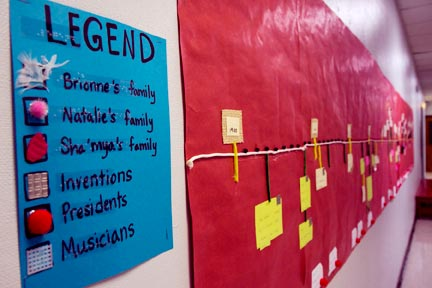 Timeline calendar on the wall: a 120-year calendar on red butcher paper that runs the length of a school hallway; a legend is at the calendar's head
