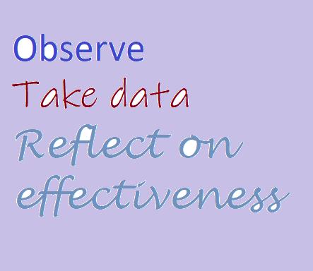 Observe, Take data, Reflect on Effectiveness